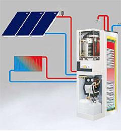 Gasbrennwert Solar